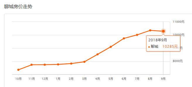 泰安市人均收入_泰安市地图